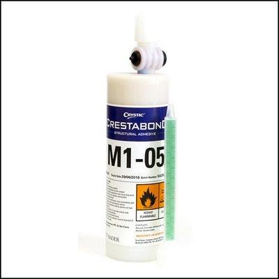 Crestabond M1 05