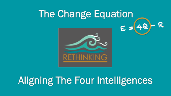 ONLINE MODULE: Aligning the Four Intelligences