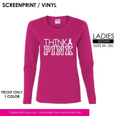 Breast Cancer Awareness 2017   Think Pink