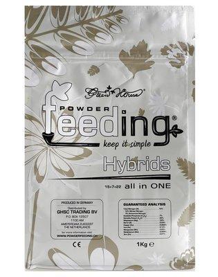 Hybrid Powder Feed