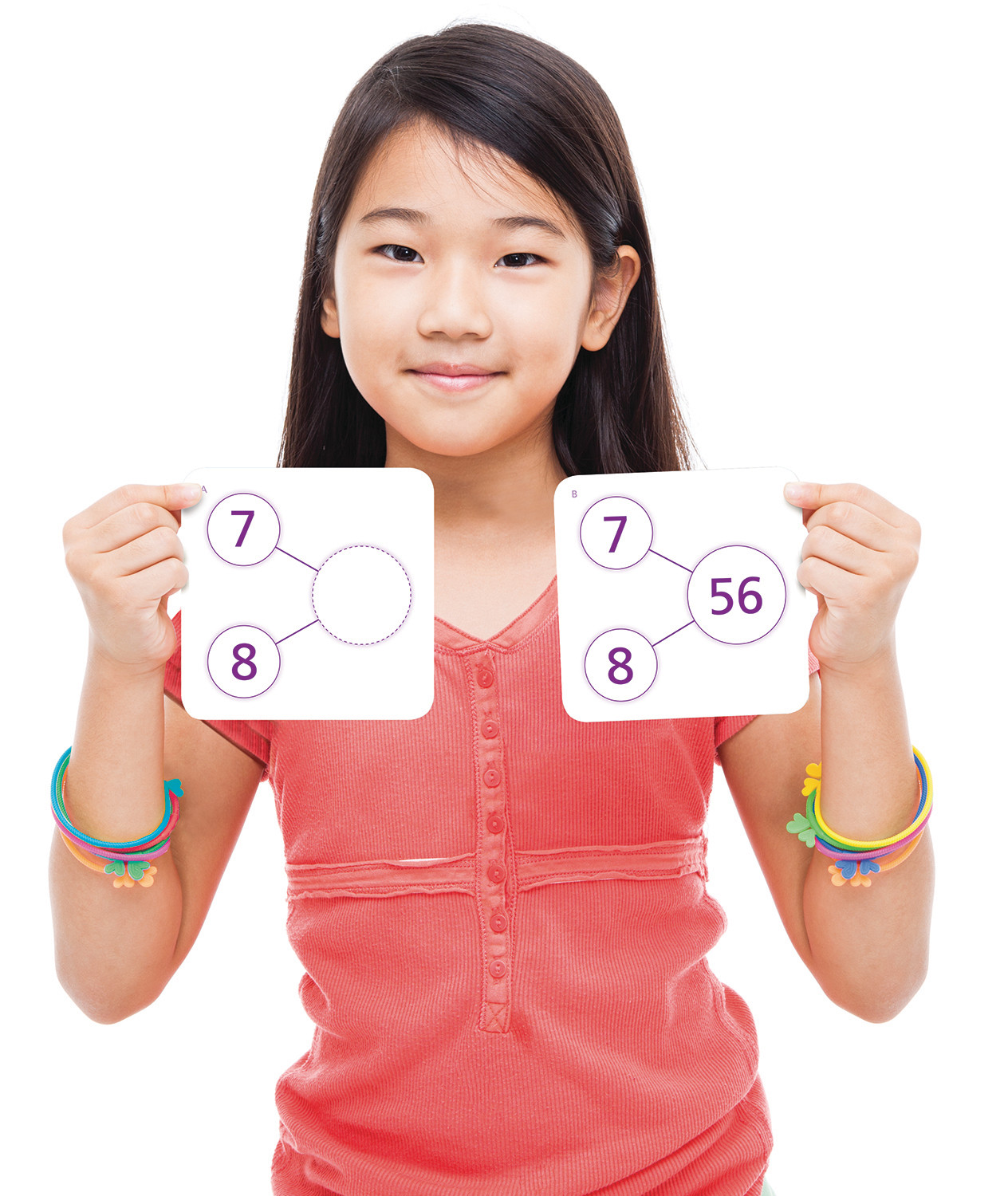 Number Bonds Cards for Multiplication & Division