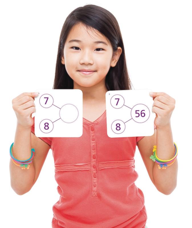 Number Bonds Cards for Multiplication & Division