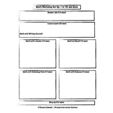 Math Workshop: Organization Documents
