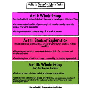 Three Act Math Tasks Resources