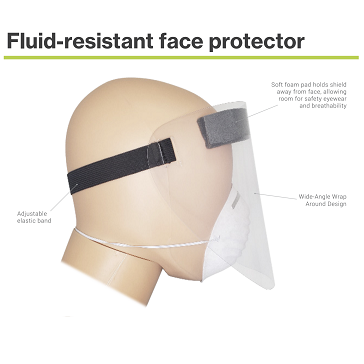 Fluid Faceshield Protector