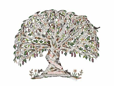Shakespeare Tree, Blank greetings card