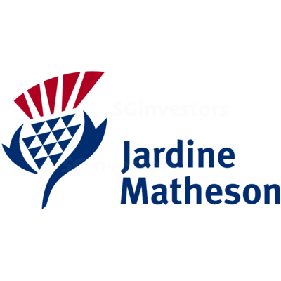 Jardine Matheson Analyse