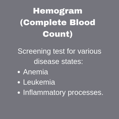 COMPLETE BLOOD COUNT  Hemogram