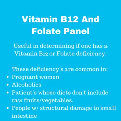 VITAMIN B12 & FOLATE PANEL