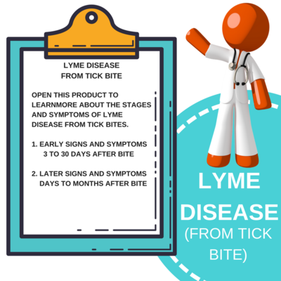 LYME DISEASE IGG/IGM WBA