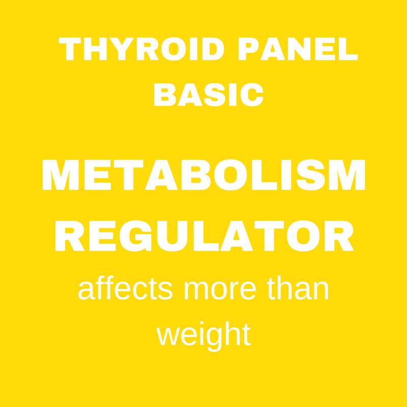 Thyroid Panel Basic