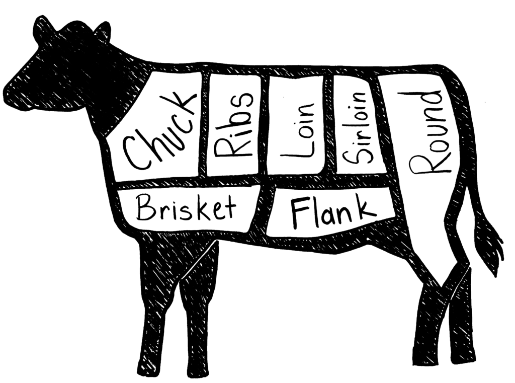 BEEF BOX - Approx $240 (Call for Availability)
