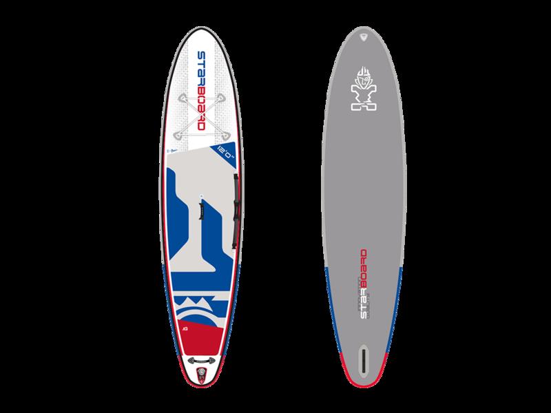 Starboard iGo De Luxe 12x33 - 2020-model