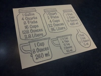 Kitchen Cupboard Measurements Decal - Cups, Tbsp, Etc - NO MORE GUESSING