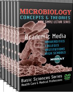 General Microbiology