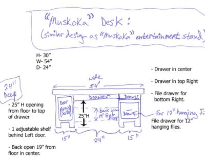 Muskoka Desk by Ruff Sawn