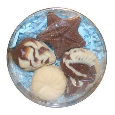 Shells in Round