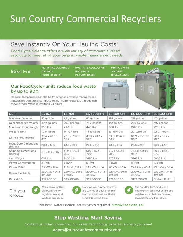Sun Country Commercial Composter