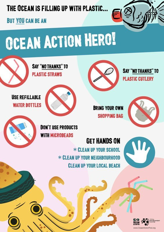 Poster: Be an Ocean Action Hero (A3 size only)