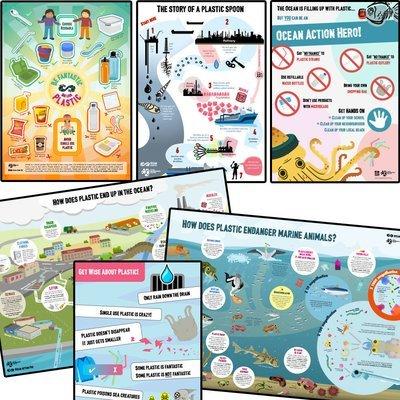 Plastic Free July DIGITAL Posters Bundle