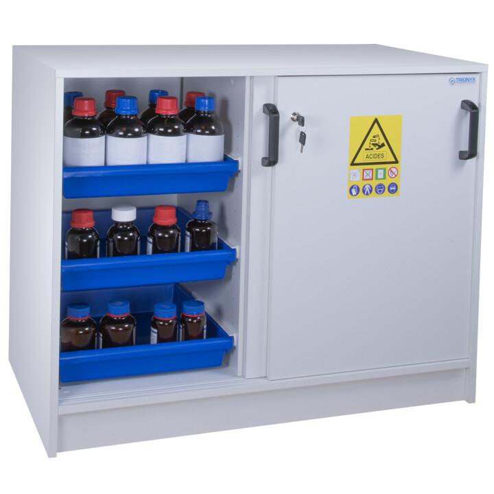Armoire de sécurité (Melaminé) pour acides et bases - Comptoir 2 portes coulissantes