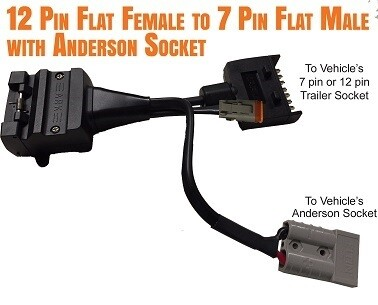 12 Pin Flat to 7 Pin Flat with Anderson Socket