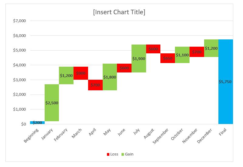 Waterfall Template - Sales Flow