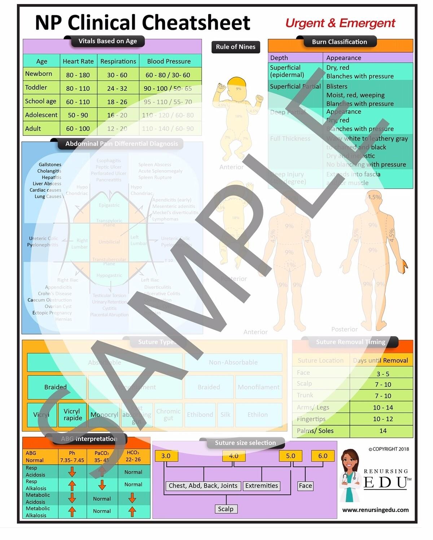 NP Clinical Cheatsheet Urgent & Emergent (Digital)