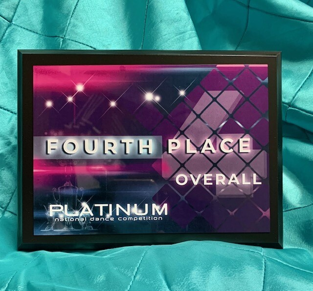 4th Place Overall Plaque
