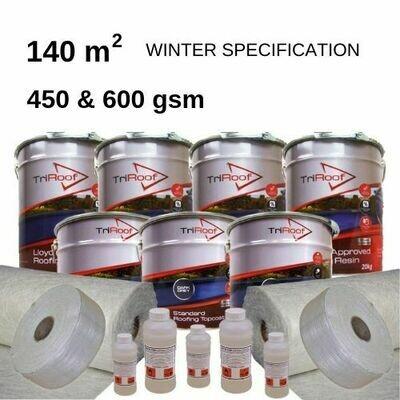 140m2 TriRoof Premium Fibreglass Roofing Kits