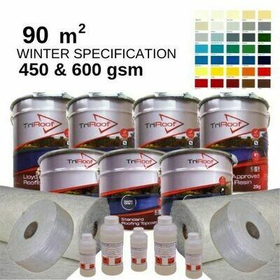 90m2 TriRoof Colour Premium  Fibreglass Roofing Kits