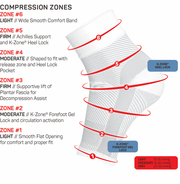 DS6 Decompression Sleeve