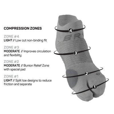 BR4 Bunion Relief Socks