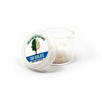 CBD Isolate (99.4% pure)
