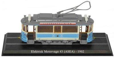 Elektrisk Motorvagn