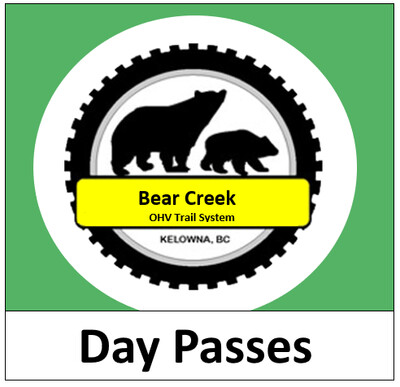 1,2 or 3 consecutive Day Pass.