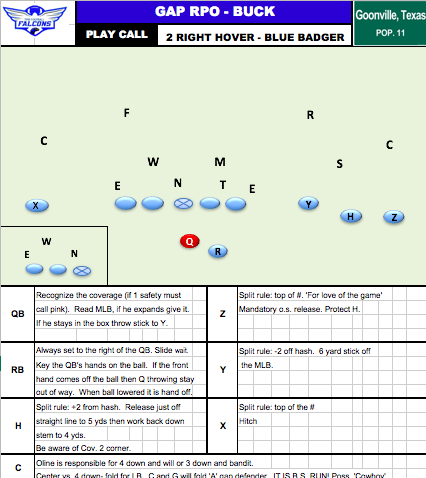 PLAYBOOK TEMPLATE