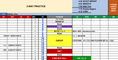 PRACTICE FORMAT - 2-WAY PLAYERS