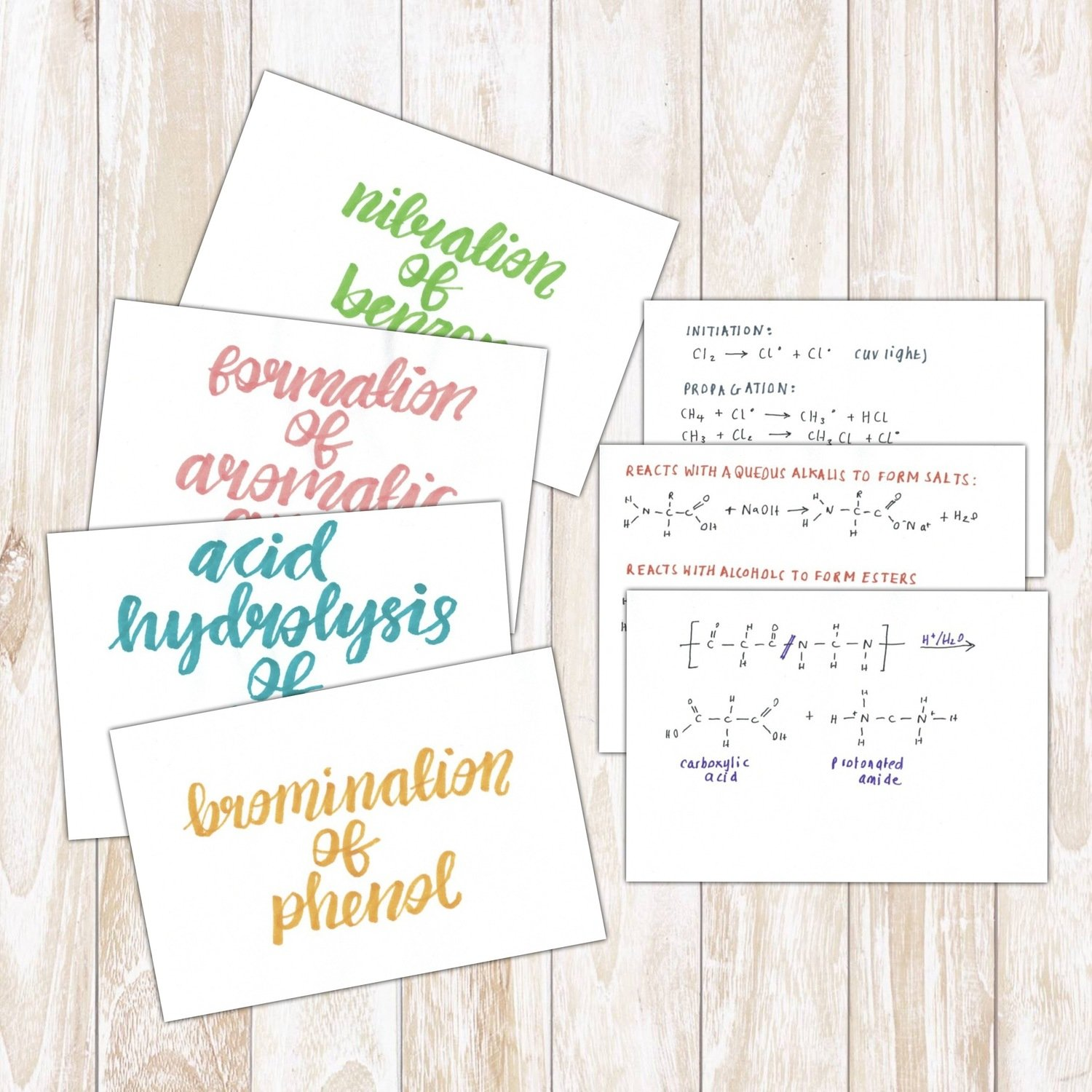 A-level Chemistry Flashcards | Reactions, Mechanisms, Equations