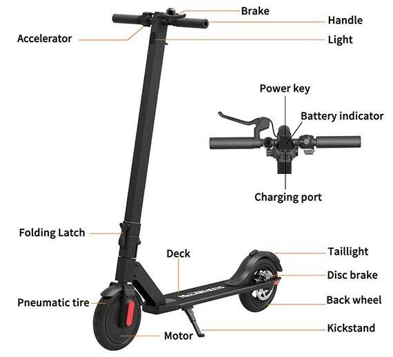 Ηλεκτρικό e-scooter S5 της Megawheels, 250W