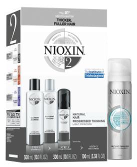 Nioxin System kit #2