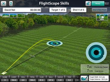 Winter Golf School 30 Hours Plan