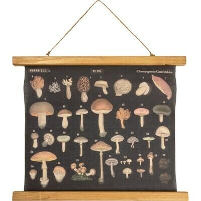Mushroom Wall Decor 109275