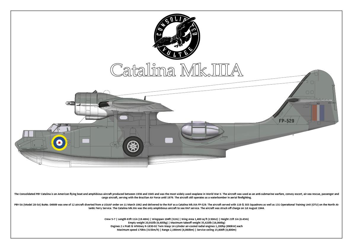 Consolidated PBY Catalina Mk.IIIA