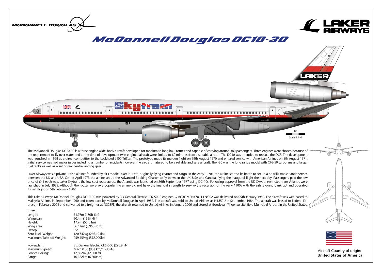 Mc Donnel Douglas MD-88 Poster Profile Delta