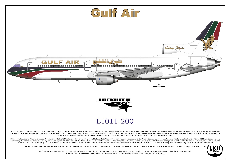 AC419680 AeroClassics L-1011 TriStar 1//400 Model A40-TT Gulf Air