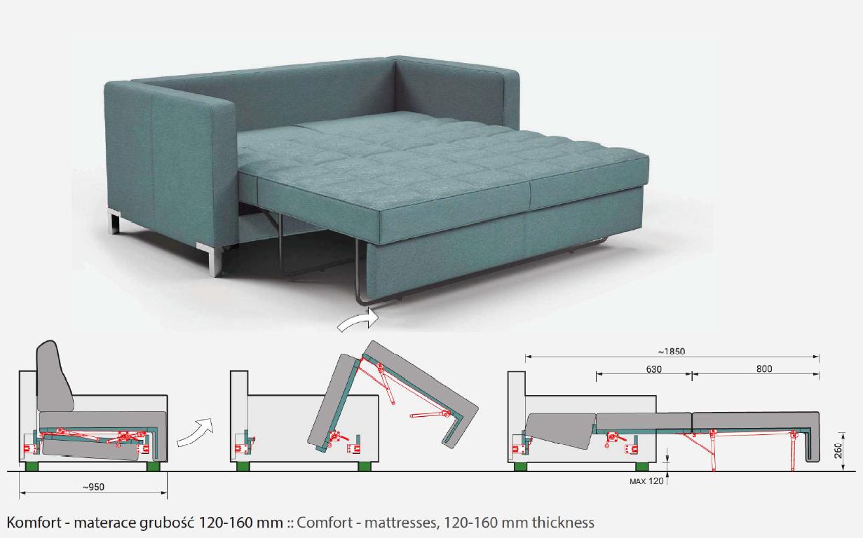 Раскладной механизм трансформации дивана KO 011-5 на ширину 1510мм