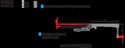 Механизм для дивана пума PF 087-A-5