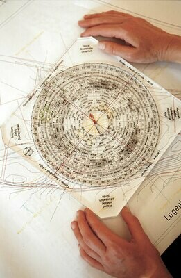 Clear Acrylic Luopan English Compass