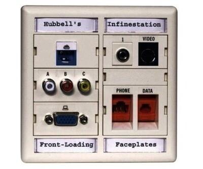 XPLFPA10W Label for faceplate laser (sheet 120 label) white pk10 Hubbell